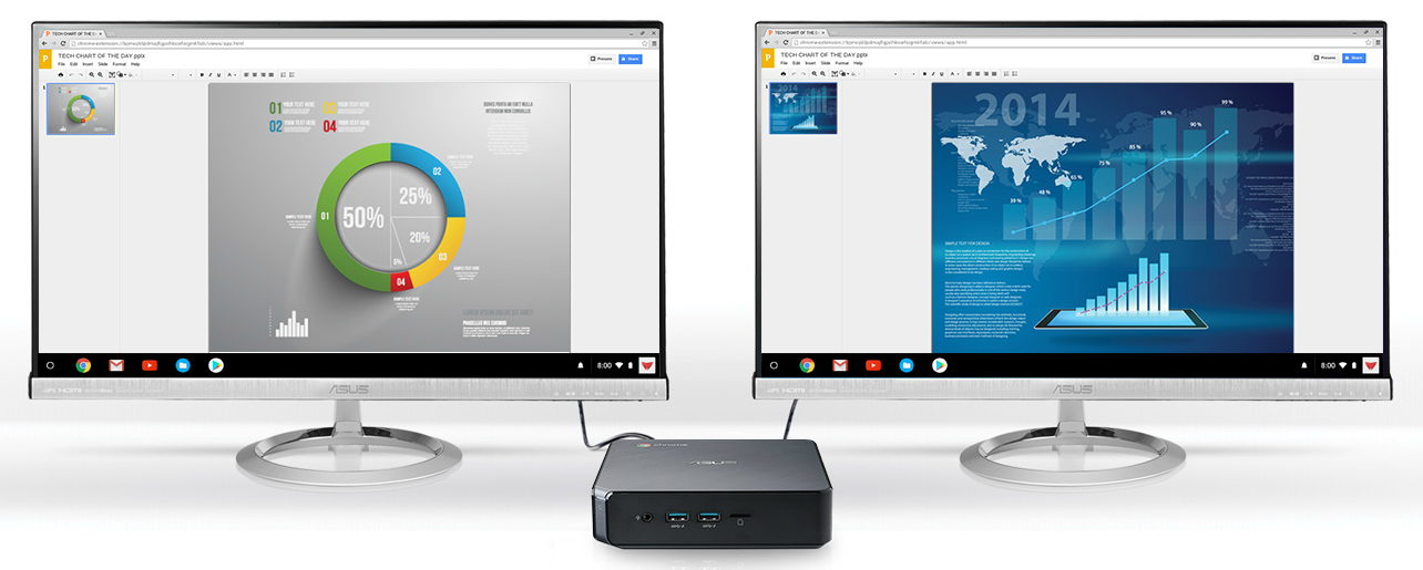 Google Chromebox dual display