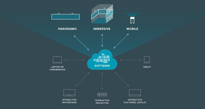 Nuvera Span Software