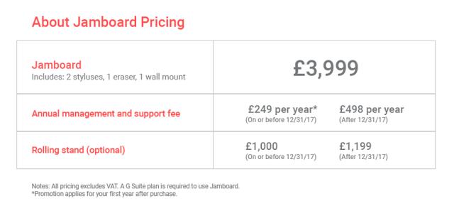 Jamboard pricing.png