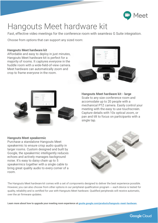 Hangouts Meet Hardware Spec Sheet