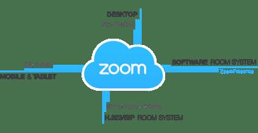 zoomrooms-scheduling_bb35c73