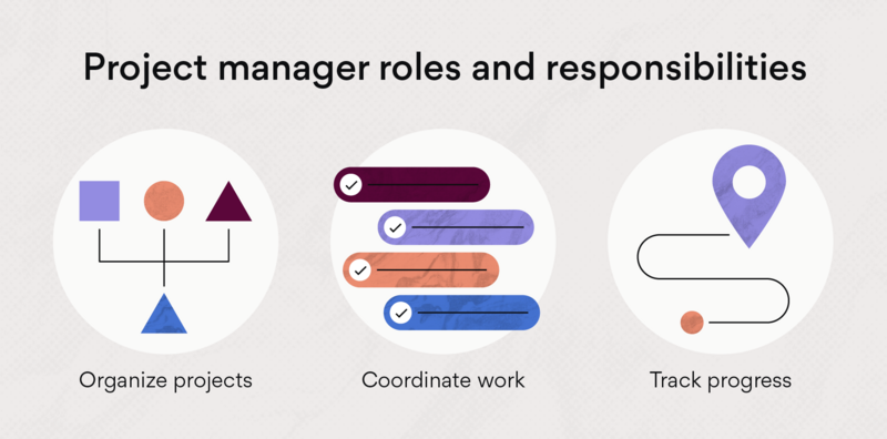 project manager roles and responsibilities asana
