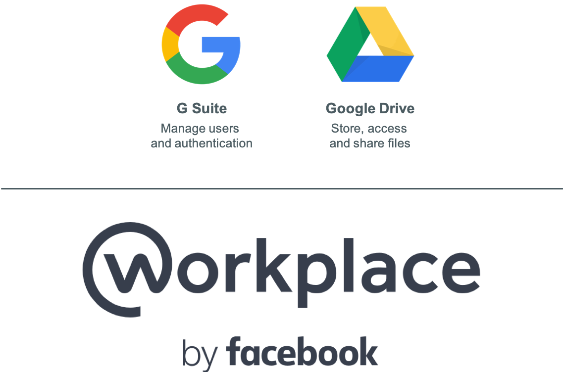 workplace by facebook and google drive and g suite