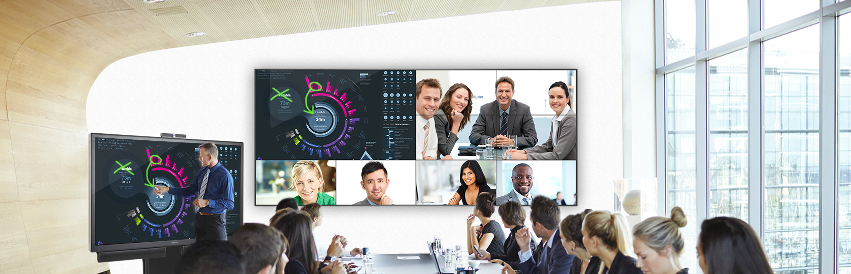 Zoom Meeting Room Solutions