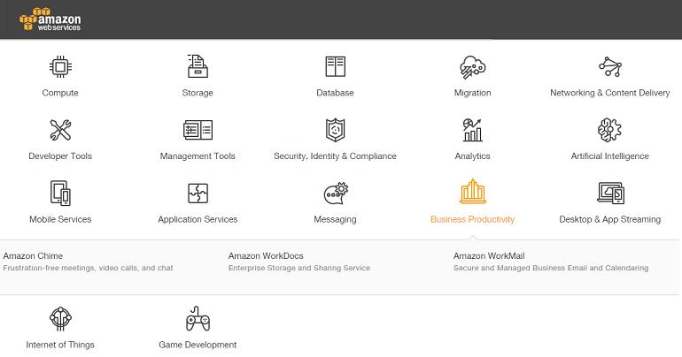 Amazon Web Services LOVES Microsoft Windows