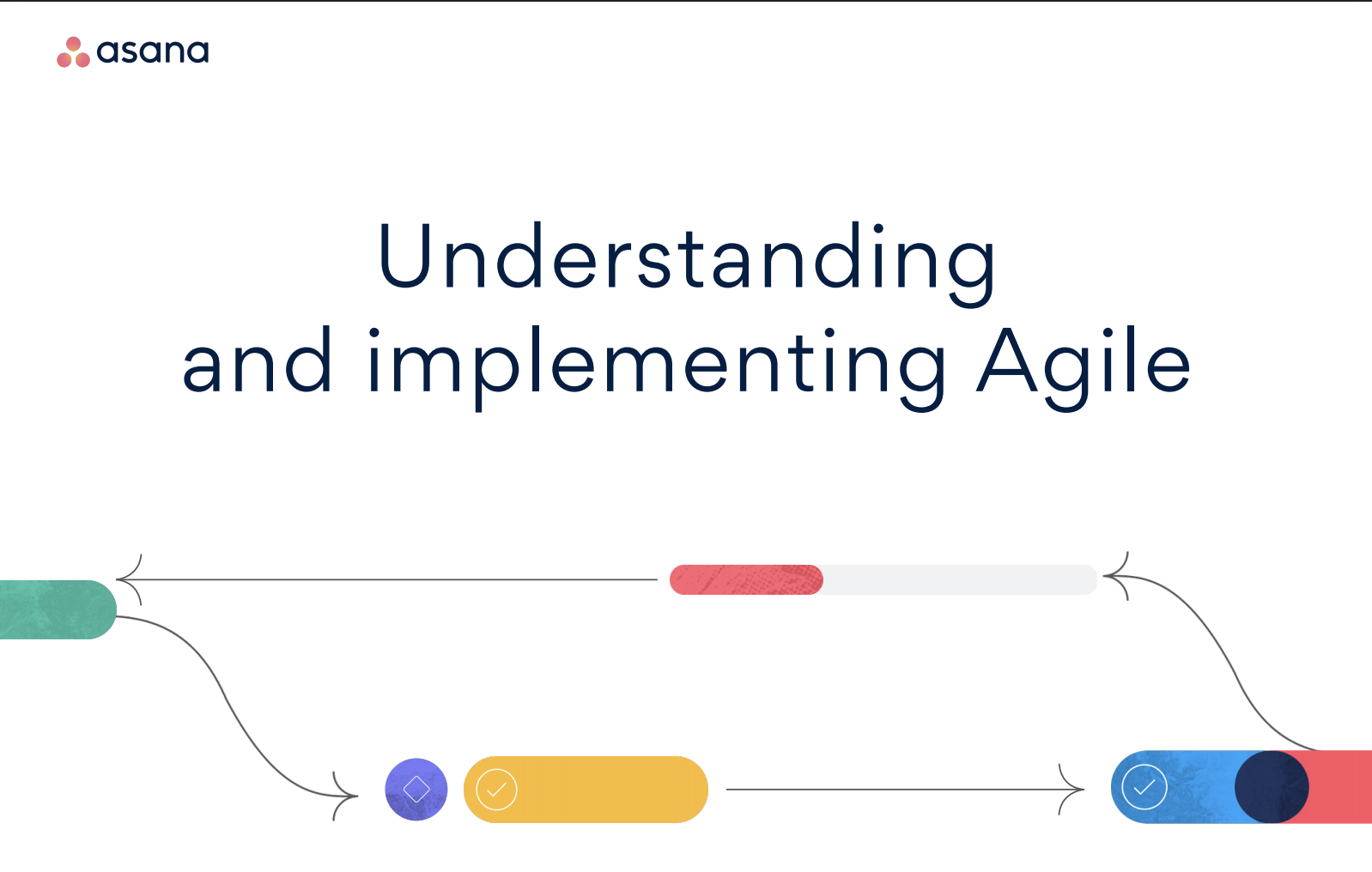 Asana - Understanding and implementing Agile