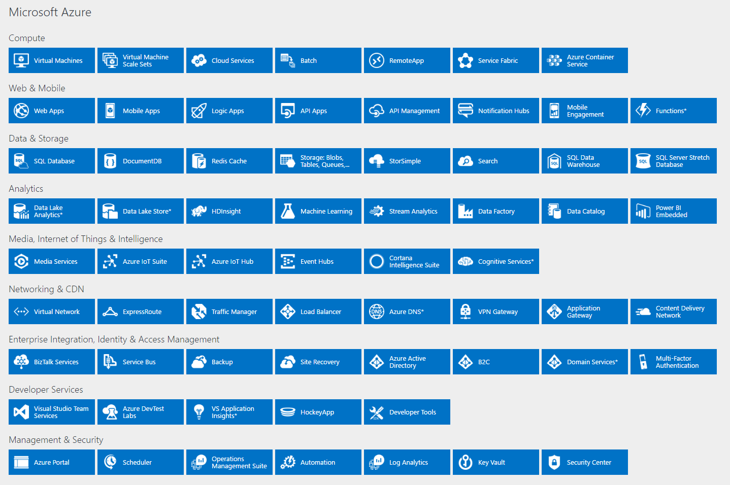 Azure Overview - Generation Digital.png