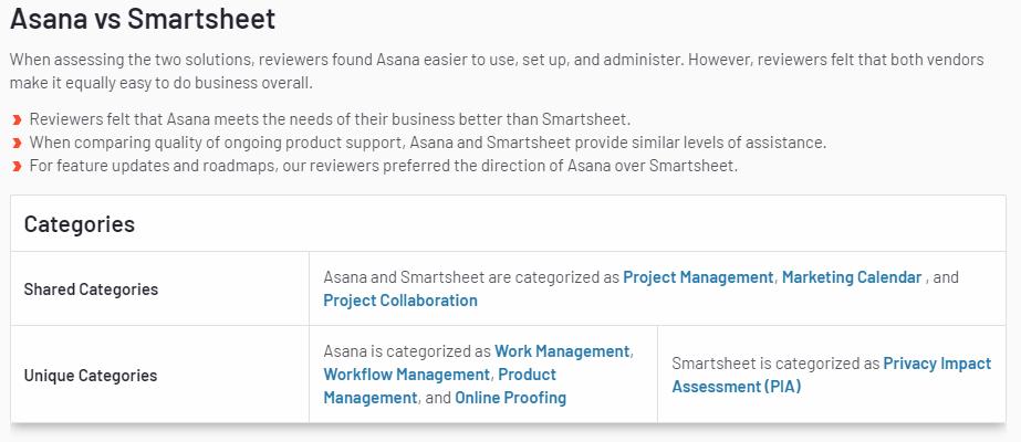 https://www.g2.com/compare/asana-vs-smartsheet